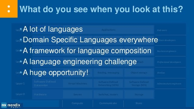 2. APIs and data as first-class language concepts Examples are small steps in the right direction, way more is possible!
