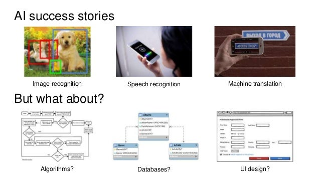 AI success stories Image recognition Speech recognition Machine translation But what about? Algorithms? Databases? UI desi...