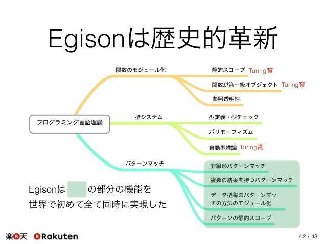 プログラミング言語Egison - 表現の新たな抽象化の発見