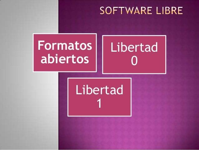 Formatos abiertos  Libertad 0  Libertad 1