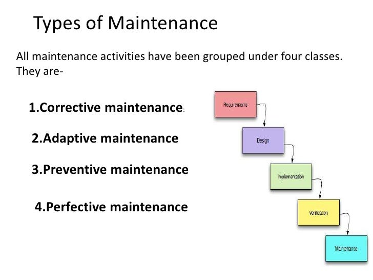 software maintenance This book explores the domain of software maintenance management and provides road maps for improving software maintenance organizations it describes full maintenance maturity models organized by levels 1, 2, and 3, which allow for benchmarking and continuous improvement paths.