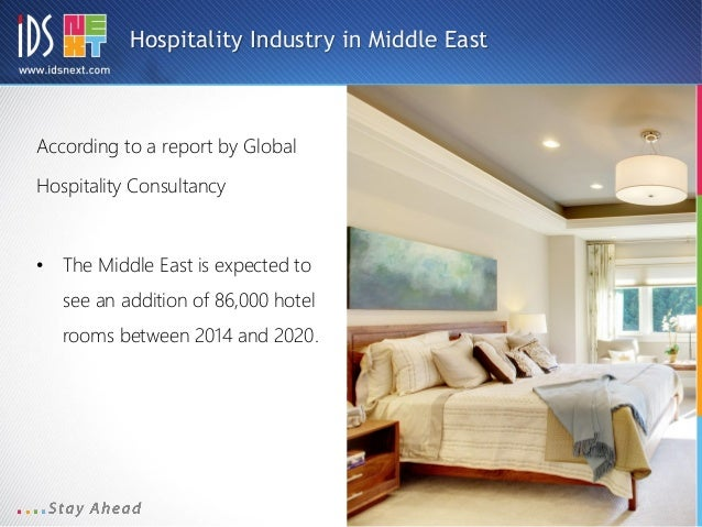 Software For Growing Hospitality Industry In Middle East