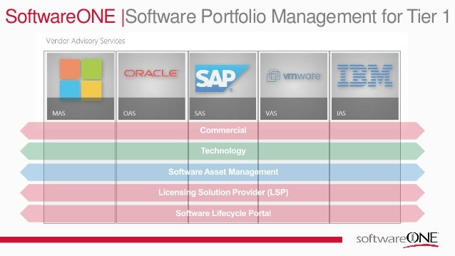 SoftwareONE Microsoft Licensing Update and the Future of the Microsof…