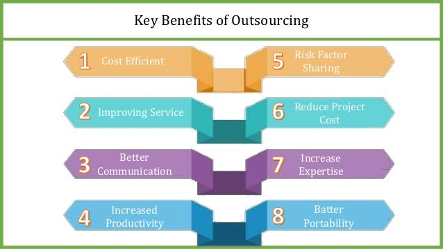 It Outsourcing Service Image : Software outsourcing it company nexsoftsys