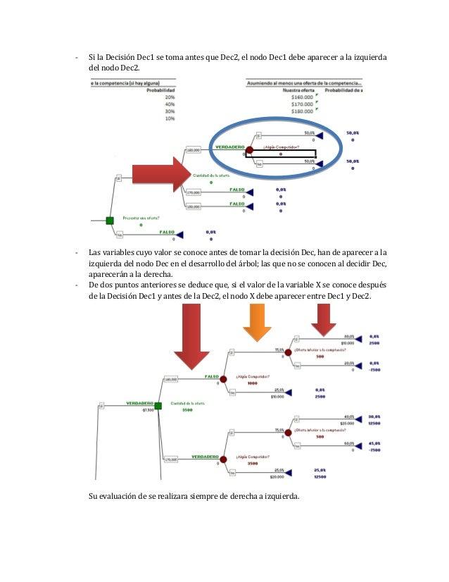 Software para arboles de decisión y diagramas de influencia