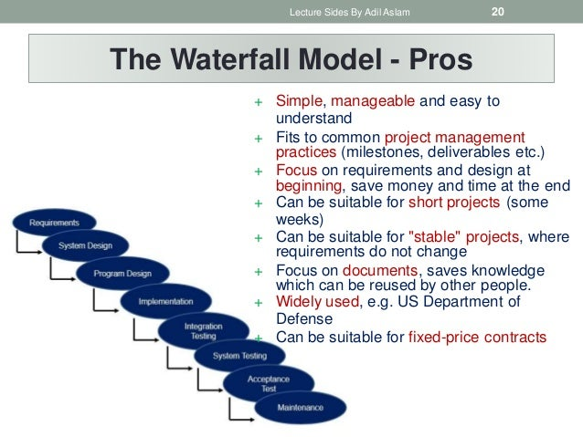 Software process models in software engineering for Waterfall model is not suitable for