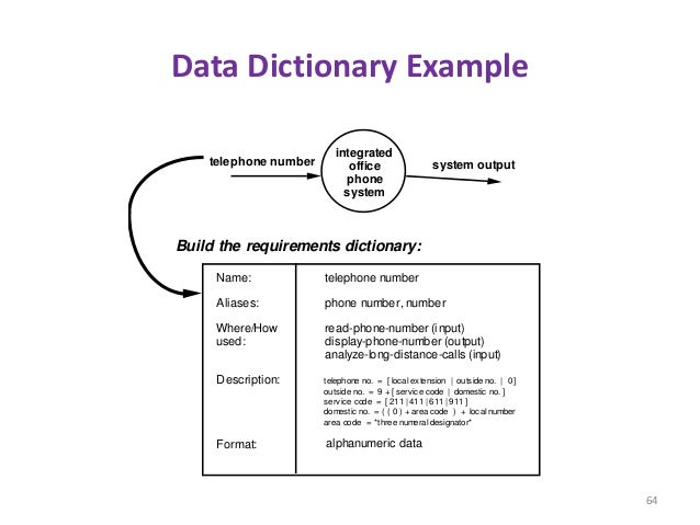 Software project plannings for Data dictionary