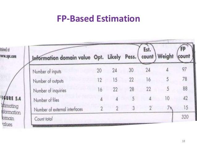 FP-Based Estimation 18