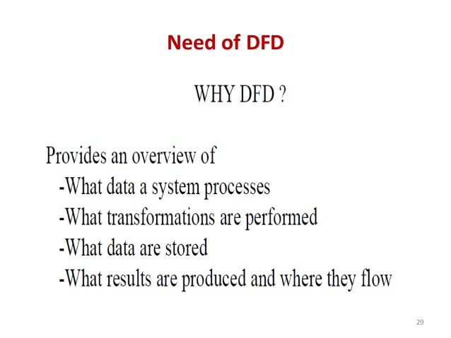 Need of DFD 29
