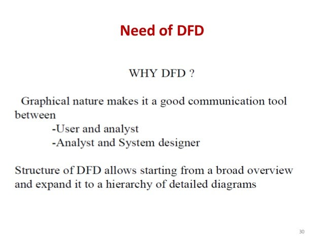 Need of DFD 30