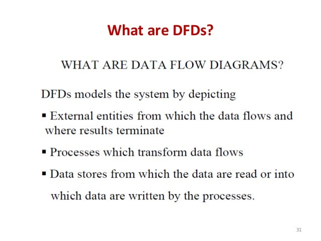 What are DFDs? 31