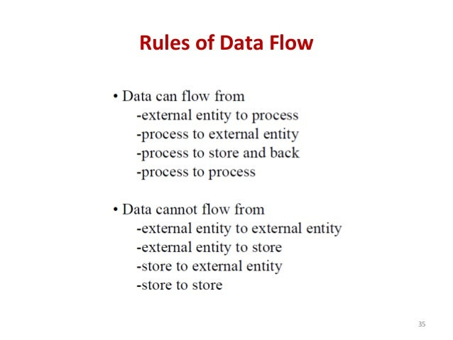 Rules of Data Flow 35