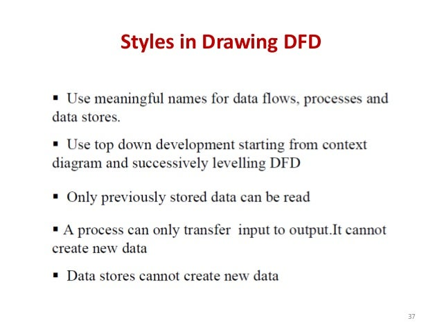 Styles in Drawing DFD 37