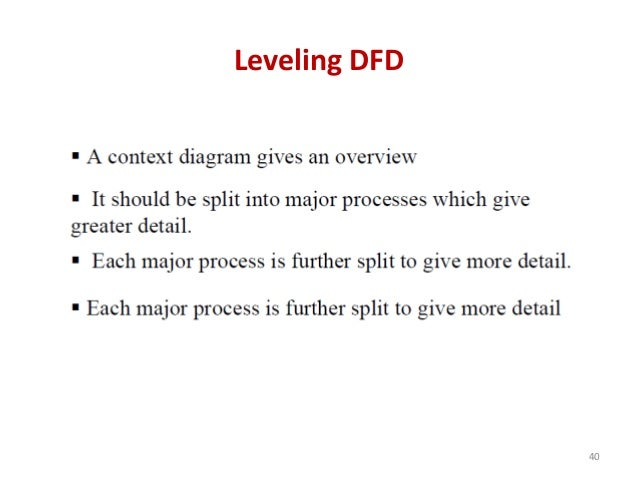 Leveling DFD 40