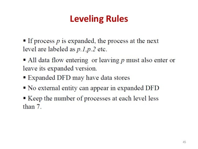 Leveling Rules 45