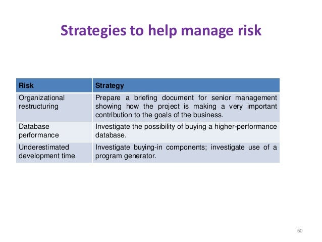 Strategies to help manage risk Risk Strategy Organizational restructuring Prepare a briefing document for senior managemen...