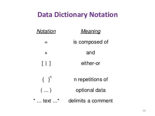 Data Dictionary Notation 63 Notation = + [ ] { } ( ... ) * ... text ...* n Meaning is composed of and either-or n repetiti...