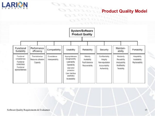Software quality requirements and evaluation