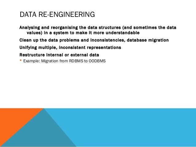 program reengineering The ultimate guide to business process reengineering and how to implement it in your company the ultimate guide to business process reengineering  a bpr program.