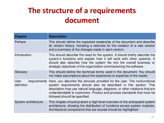 Software requirement and specification