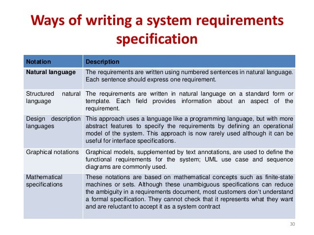 Software requirement and specification – Requirement Analysis Template