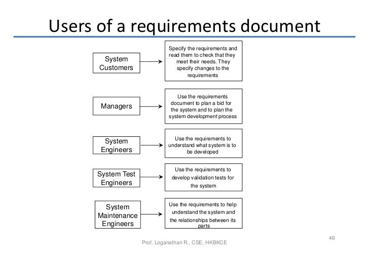 Software requirements for Software user requirements template