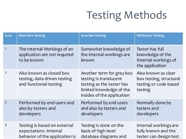 information technology test Technology questions for your custom printable tests and worksheets in a hurry browse our pre-made printable worksheets library with a.