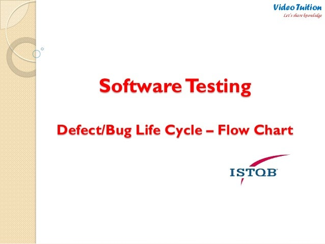 softwaretesting defectbug life cycle flow chart video tuition lets share knowledge - Software Testing Flow Chart