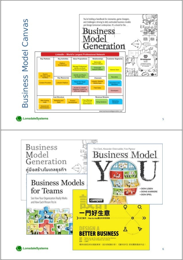 The Software Testing Canvas Slide 3