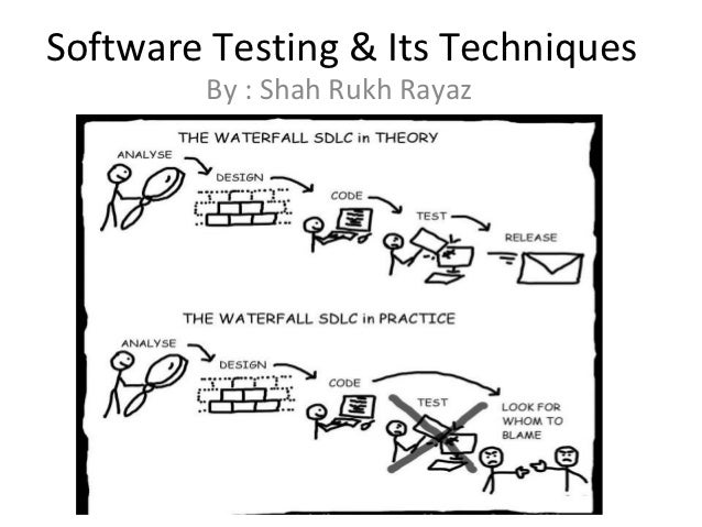 Software Testing & Its Techniques        By : Shah Rukh Rayaz