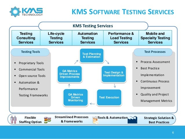 Software Testing Process, Testing Automation And Software. How To Say Cool In French Michigan Civil Law. Counting To 10 In French Developer Force Com. Sprint Call Center Charlotte Nc. Cost Of Lasik In Houston Snmp Network Monitor. Degree In Office Management King And Queens. Long Term Health Care Costs Chase Cash Card. Debt Collection Law Firm Lehigh Acres Dentist. Reward Credit Cards For Bad Credit