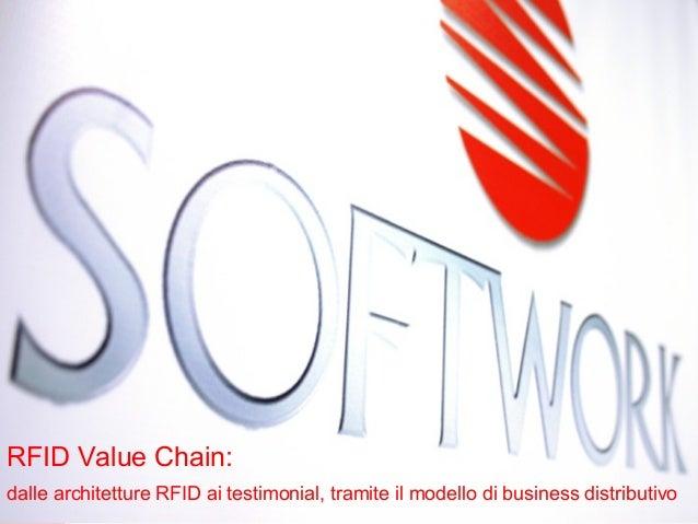 RFID Value Chain:dalle architetture RFID ai testimonial, tramite il modello di business distributivo                      ...