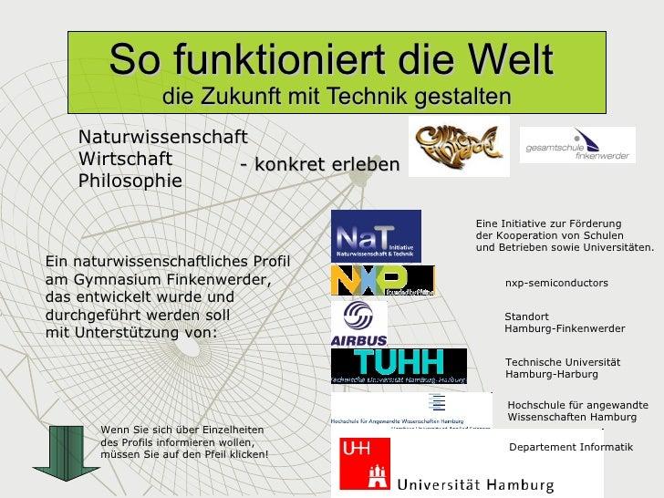 - konkret erleben So funktioniert die Welt  die Zukunft mit Technik gestalten Naturwissenschaft Wirtschaft Philosophie Ein...