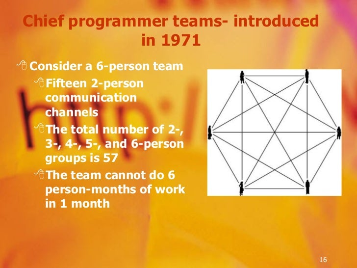 Chief programmer teams- introduced in 1971 <ul><li>Consider a 6-person team </li></ul><ul><ul><li>Fifteen 2-person communi...