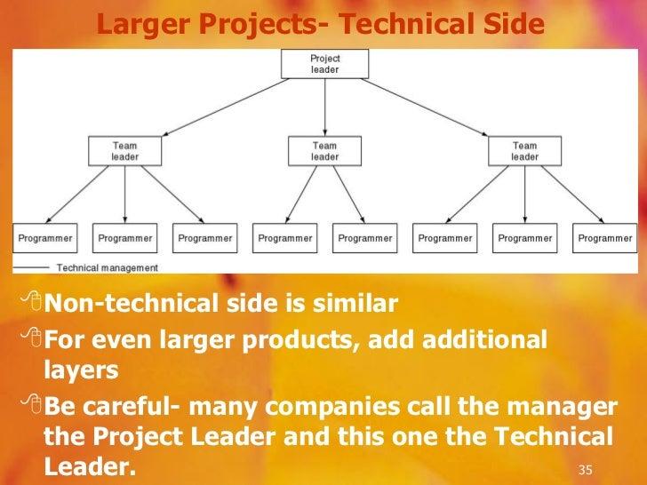 Larger Projects- Technical Side <ul><li>Non-technical side is similar </li></ul><ul><li>For even larger products, add addi...