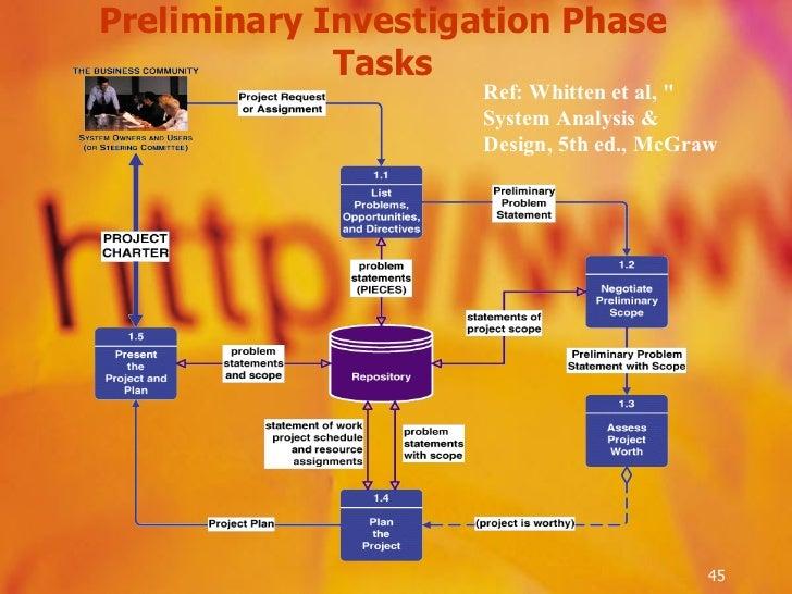 "Preliminary Investigation Phase Tasks Ref: Whitten et al, "" System Analysis & Design, 5th ed., McGraw"