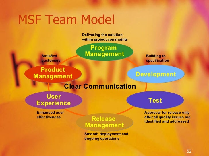 MSF Team Model Clear  Communication Delivering the solution within project constraints Satisfied customers Enhanced user e...
