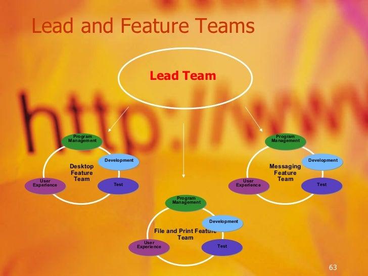Lead and Feature Teams Desktop Feature Team Program Management User Experience Development Test File and Print Feature Tea...