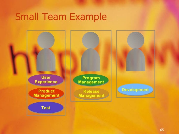 Small Team Example Release Management User Experience Product Management Test Program Management Development