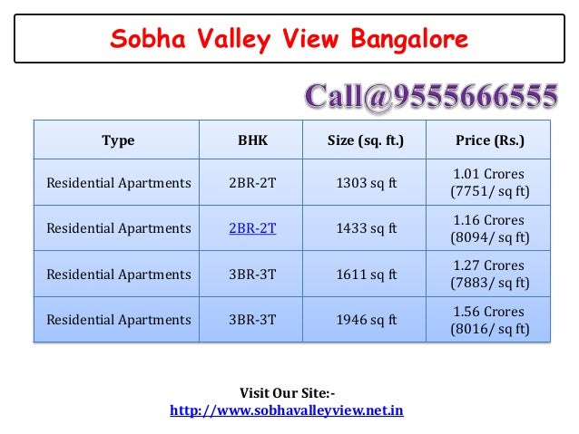 Type BHK Size (sq. ft.) Price (Rs.) Residential Apartments 2BR-2T 1303 sq ft 1.01 Crores (7751/ sq ft) Residential Apartme...
