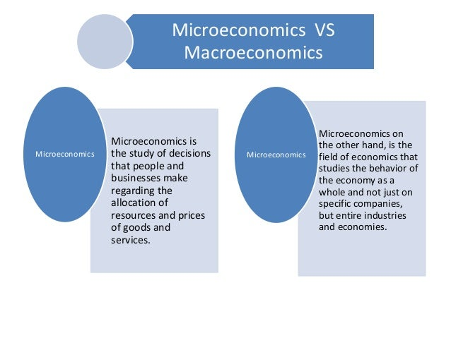 Study notes for microeconomics