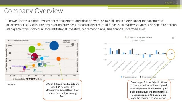 T. Rowe Price Stock Presentation