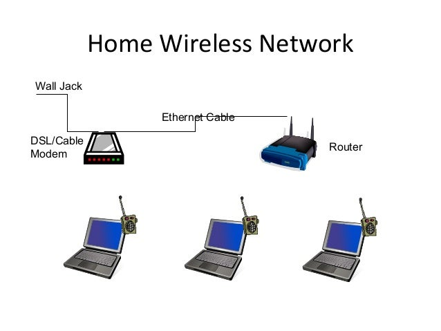 SOHO Network Setup Tutorial