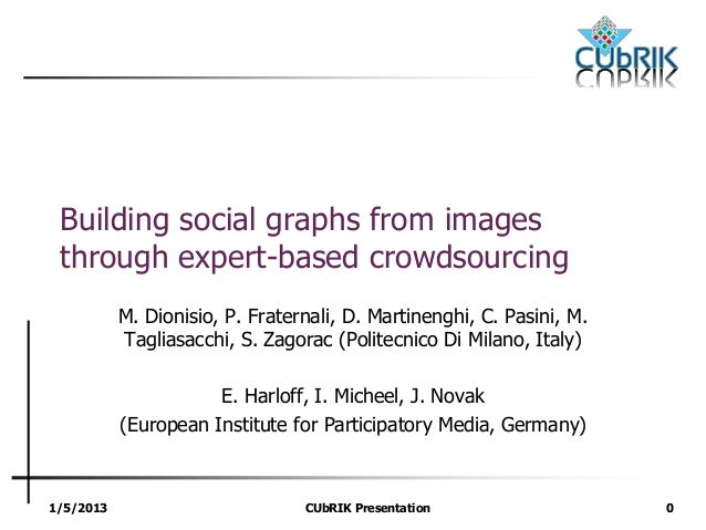 1/5/2013 CUbRIK Presentation 0Building social graphs from imagesthrough expert-based crowdsourcingM. Dionisio, P. Fraterna...
