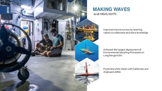 MAKING WAVES 2018 HIGHLIGHTS Conducted centimeter-scale AUV survey of hydrothermal vents in Pescadero Basin Tested AI-driv...