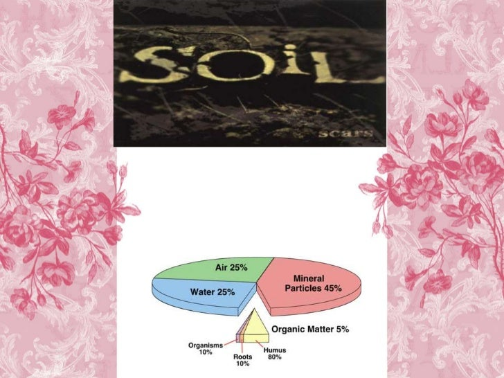 Soil is a natural body consisting of layers (soil horizons) of mineral constituents of variablethicknesses, which differ f...