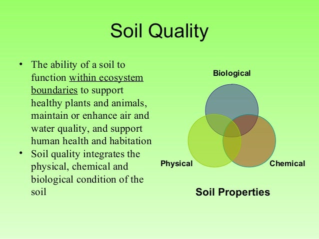 Soil quality for Soil quality indicators