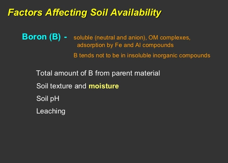 Soil fertility testing for Soil factors