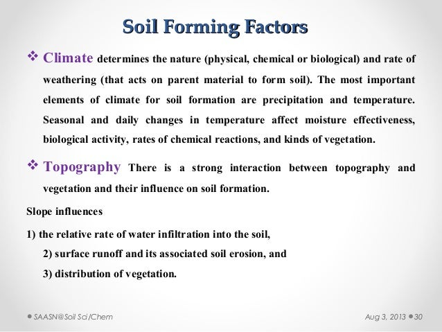 Soil formation lectue ers iii for Soil forming factors