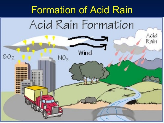 an overview of the acid rain legislation Chapter 173-406 chapter 173-406 wac acid rain regulation wac part i general provisions 173-406-100 acid rain program general provisions mulgated by the administrator pursuant to section 407 of the act, as modified by an acid rain permit appli.